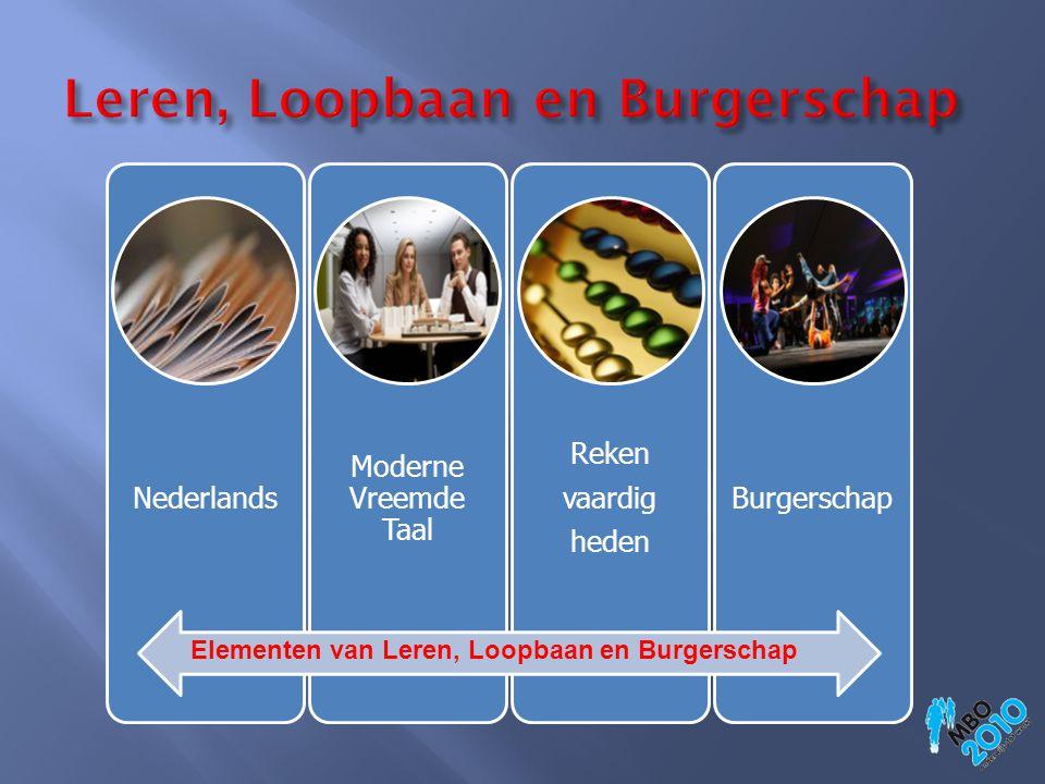 Nederlands Moderne Vreemde Taal Reken vaardig heden Burgerschap Elementen van Leren, Loopbaan en Burgerschap