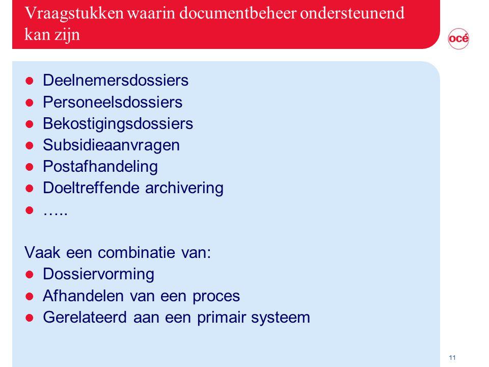 11 Vraagstukken waarin documentbeheer ondersteunend kan zijn l Deelnemersdossiers l Personeelsdossiers l Bekostigingsdossiers l Subsidieaanvragen l Po