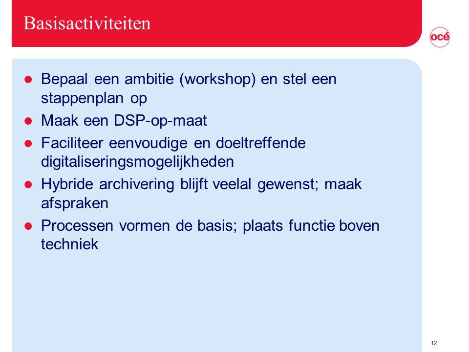 12 Basisactiviteiten l Bepaal een ambitie (workshop) en stel een stappenplan op l Maak een DSP-op-maat l Faciliteer eenvoudige en doeltreffende digita