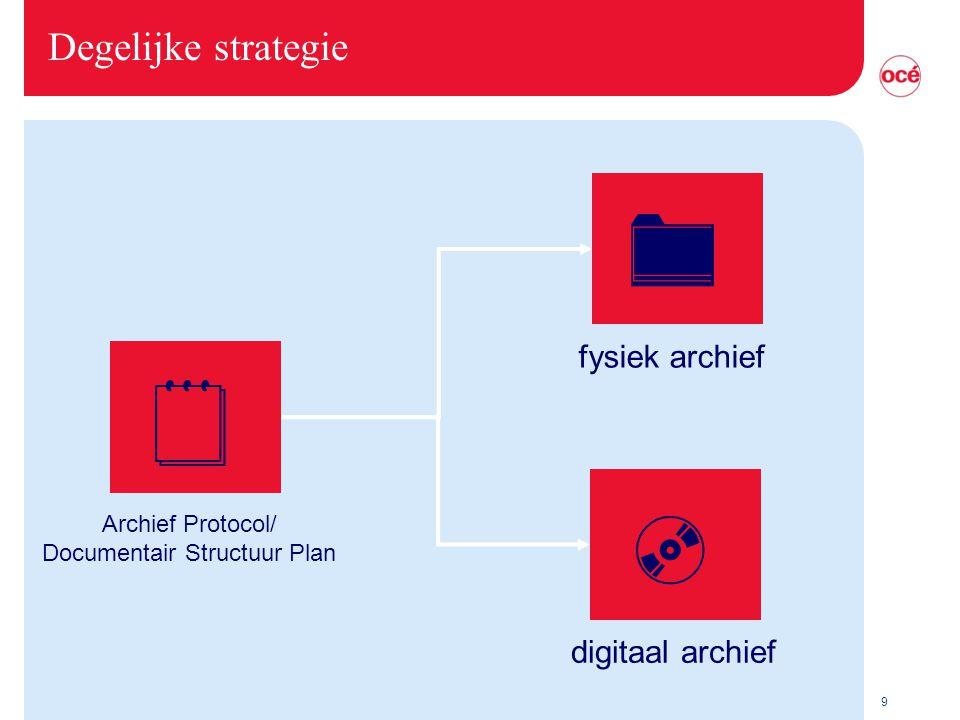 9 Degelijke strategie   fysiek archief digitaal archief  Archief Protocol/ Documentair Structuur Plan