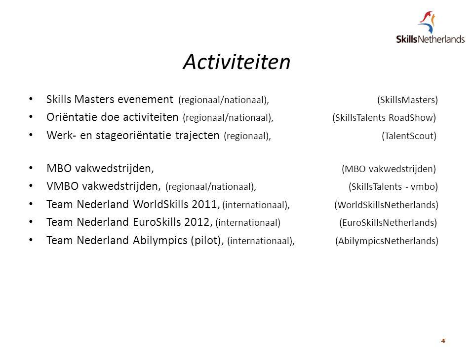4 Activiteiten Skills Masters evenement (regionaal/nationaal), (SkillsMasters) Oriëntatie doe activiteiten (regionaal/nationaal), (SkillsTalents RoadS