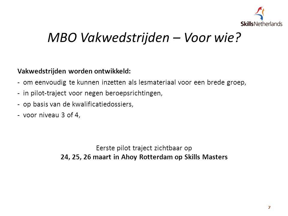 7 MBO Vakwedstrijden – Voor wie.