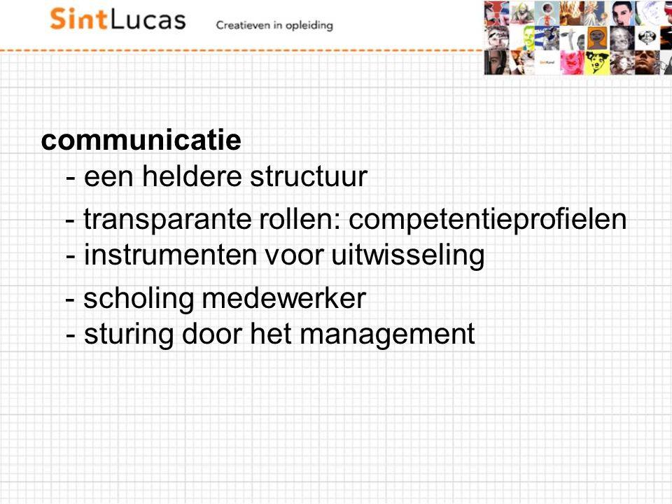 communicatie - een heldere structuur - transparante rollen: competentieprofielen - instrumenten voor uitwisseling - scholing medewerker - sturing door
