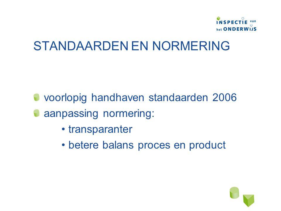 STANDAARDEN EN NORMERING voorlopig handhaven standaarden 2006 aanpassing normering: transparanter betere balans proces en product