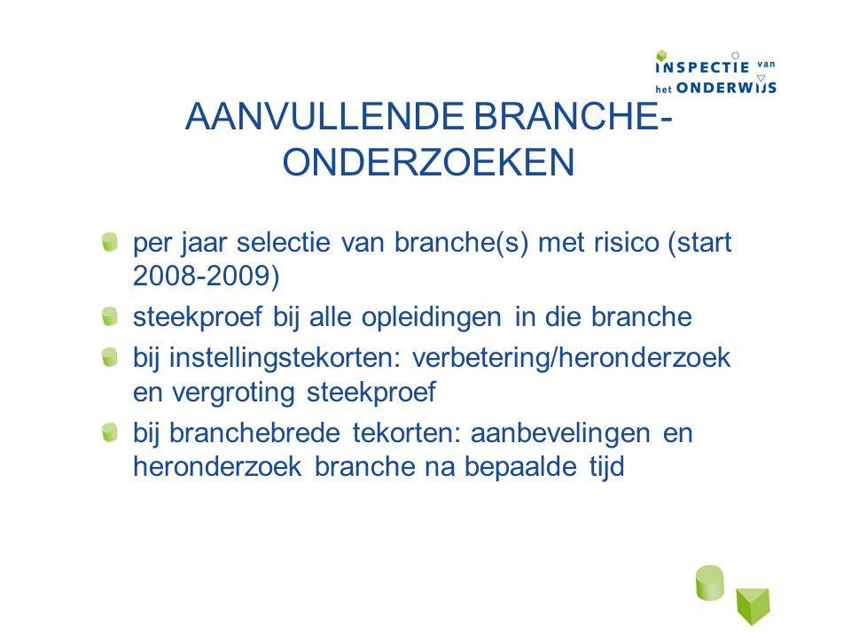 AANVULLENDE BRANCHE- ONDERZOEKEN per jaar selectie van branche(s) met risico (start 2008-2009) steekproef bij alle opleidingen in die branche bij inst