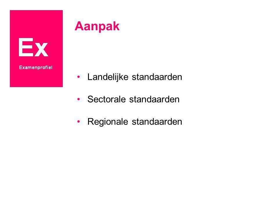 Aanpak Landelijke standaarden Sectorale standaarden Regionale standaarden