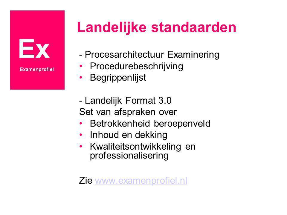 Landelijke standaarden - Procesarchitectuur Examinering Procedurebeschrijving Begrippenlijst - Landelijk Format 3.0 Set van afspraken over Betrokkenhe