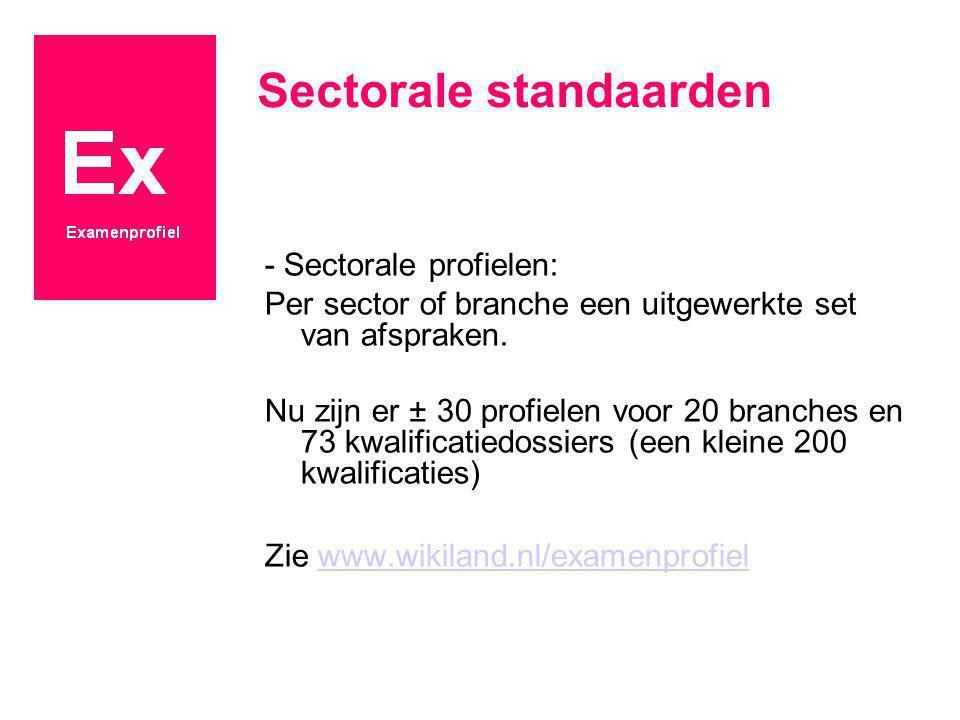 Sectorale standaarden - Sectorale profielen: Per sector of branche een uitgewerkte set van afspraken. Nu zijn er ± 30 profielen voor 20 branches en 73