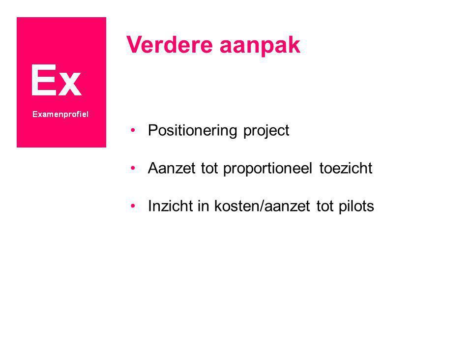 Verdere aanpak Positionering project Aanzet tot proportioneel toezicht Inzicht in kosten/aanzet tot pilots
