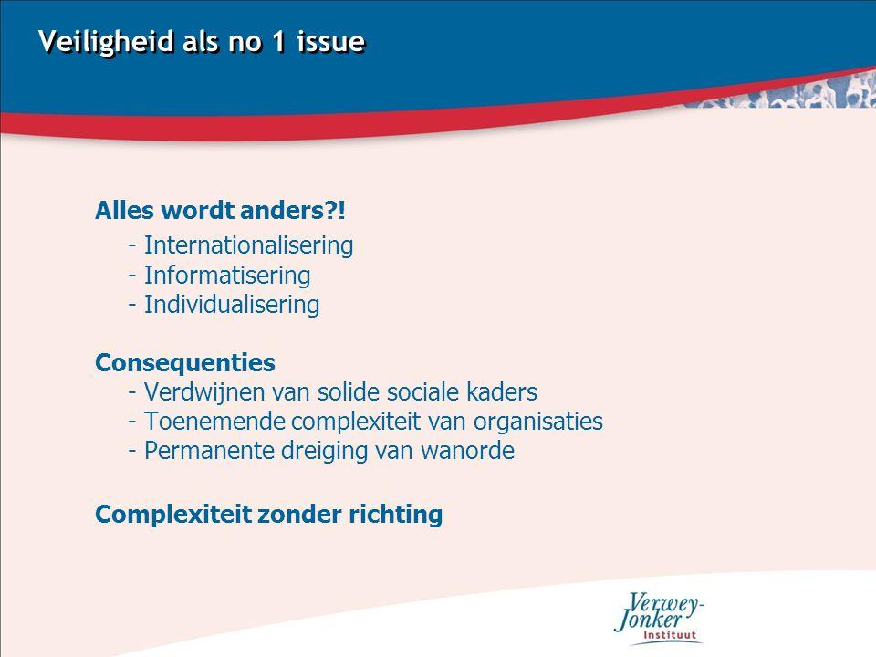 Veiligheid als no 1 issue Alles wordt anders?! - Internationalisering - Informatisering - Individualisering Consequenties - Verdwijnen van solide soci