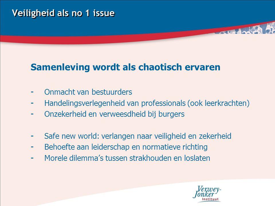 Veiligheid als no 1 issue Samenleving wordt als chaotisch ervaren - Onmacht van bestuurders - Handelingsverlegenheid van professionals (ook leerkracht