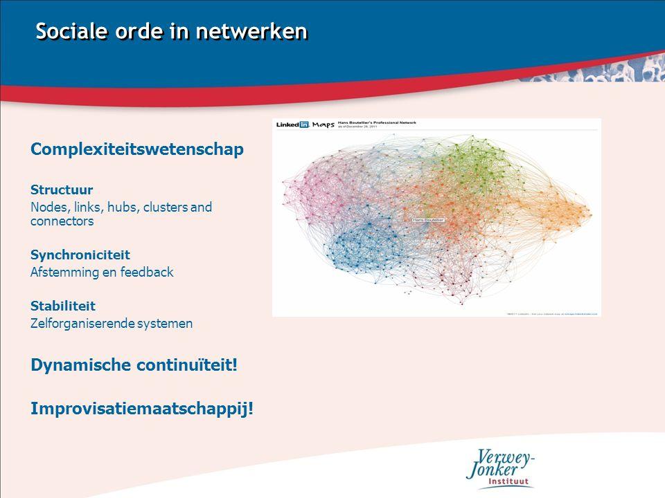 Complexiteitswetenschap Structuur Nodes, links, hubs, clusters and connectors Synchroniciteit Afstemming en feedback Stabiliteit Zelforganiserende sys