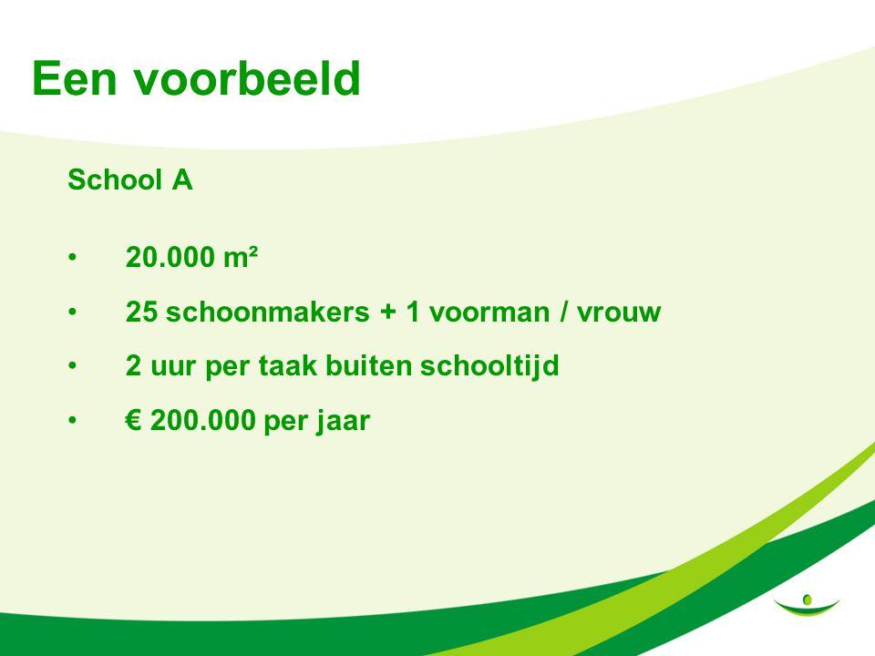 Een voorbeeld School A 20.000 m² 25 schoonmakers + 1 voorman / vrouw 2 uur per taak buiten schooltijd € 200.000 per jaar
