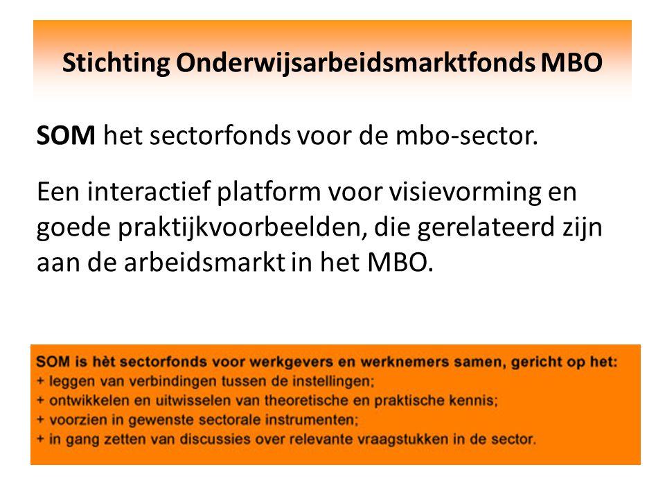 SOM het sectorfonds voor de mbo-sector.