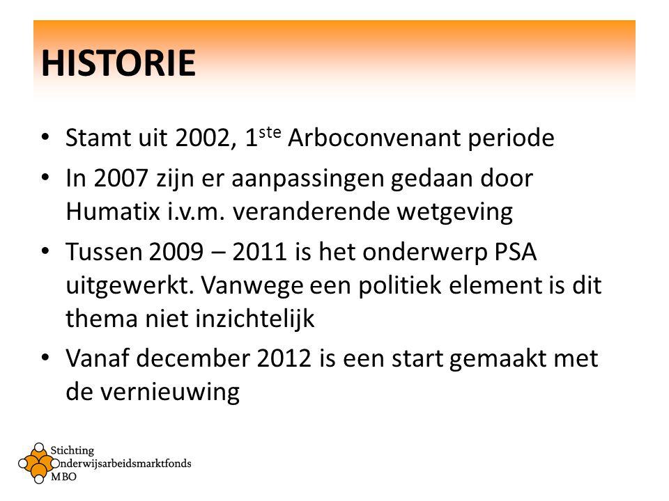 Stamt uit 2002, 1 ste Arboconvenant periode In 2007 zijn er aanpassingen gedaan door Humatix i.v.m.