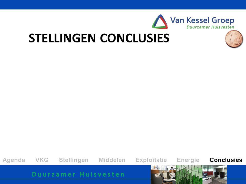 STELLINGEN CONCLUSIES Agenda VKG Stellingen Middelen Exploitatie Energie Conclusies