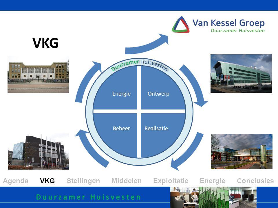  Vraagstelling 1 Grootste invloed op conditie ROC-gebouw.