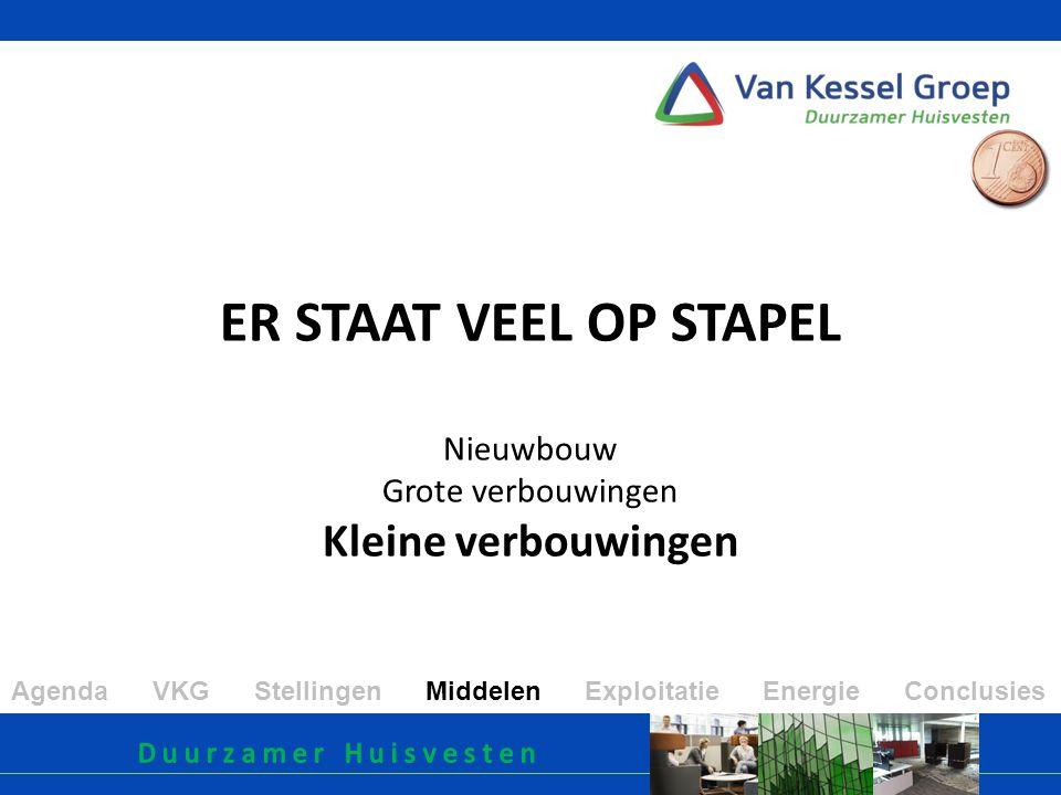 DUURZAME EXPLOITATIE Glasvlies Lambrisering Agenda VKG Stellingen Middelen Exploitatie Energie Conclusies Schilderwerk € 25,- I € 35,- E € 60,- ∑ € 15,- I € 55,- E € 70,- ∑ € 45,- I € 15,- E € 60,- ∑ Per jaar: € 3.000,- Totale exploitatie: € 80.000,-