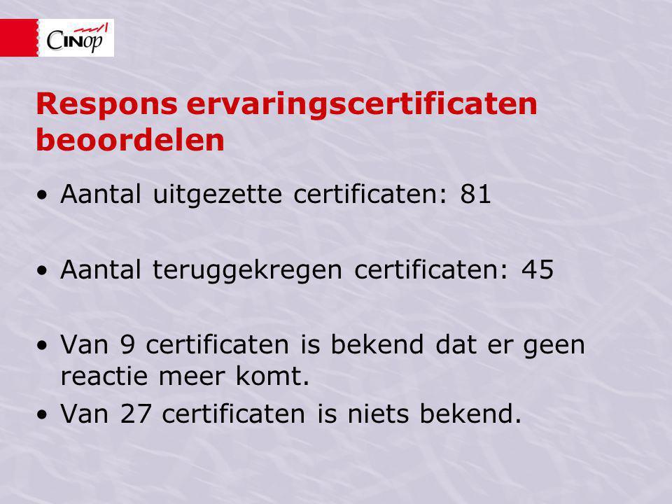 Ervaring van de instellingen # certificatenABCD 018--5 1 – 512131914 6 – 104233 11 – 15---- 16 en meer33-- A = Aantal ervaringscertificaten beoordeeld van de eigen aanbieder B = hoe vaak heeft dit geleid tot vrijstelling of diploma C = Aantal ervaringscertificaten beoordeeld van andere aanbieder D = hoe vaak heeft dit geleid tot vrijstelling of diploma