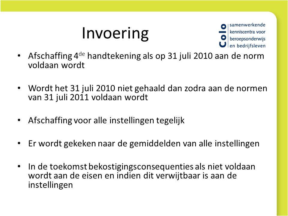 Invoering Afschaffing 4 de handtekening als op 31 juli 2010 aan de norm voldaan wordt Wordt het 31 juli 2010 niet gehaald dan zodra aan de normen van