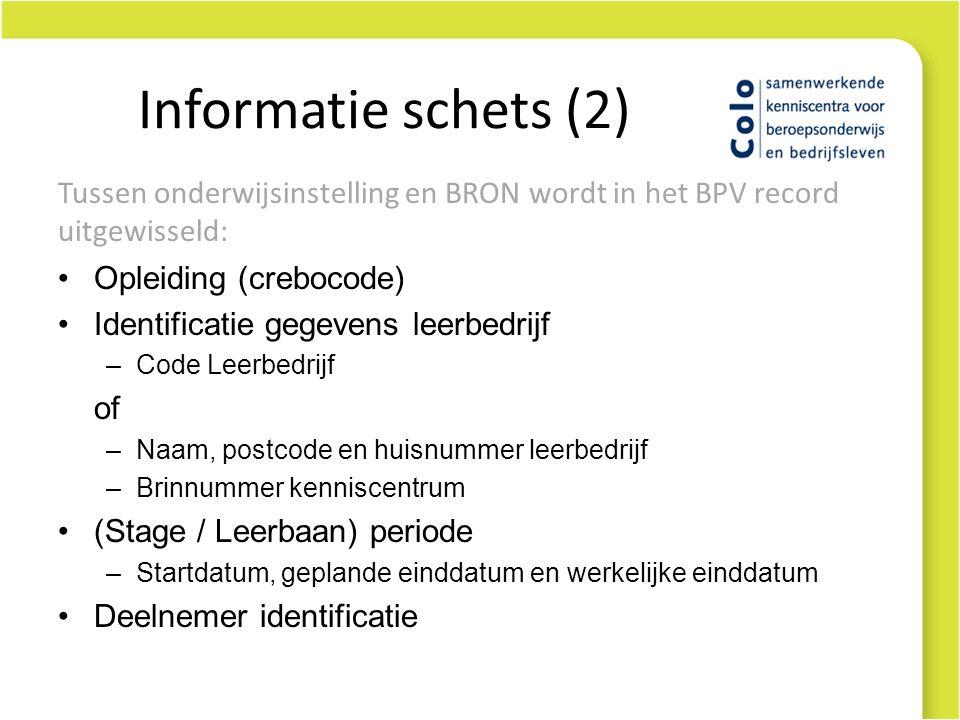 Informatie schets (2) Tussen onderwijsinstelling en BRON wordt in het BPV record uitgewisseld: Opleiding (crebocode) Identificatie gegevens leerbedrij