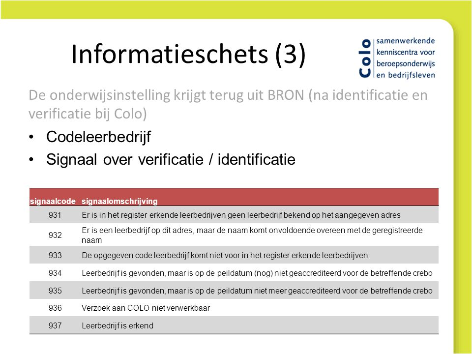 Informatieschets (3) De onderwijsinstelling krijgt terug uit BRON (na identificatie en verificatie bij Colo) Codeleerbedrijf Signaal over verificatie
