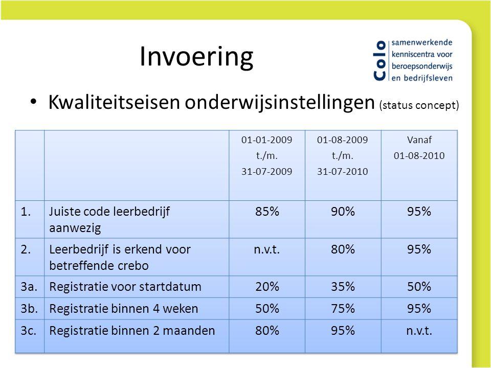 Invoering Kwaliteitseisen onderwijsinstellingen (status concept)
