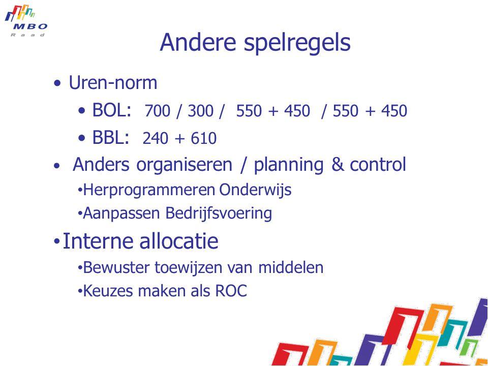 Andere spelregels Uren-norm BOL: 700 / 300 / 550 + 450 / 550 + 450 BBL: 240 + 610 Anders organiseren / planning & control Herprogrammeren Onderwijs Aa