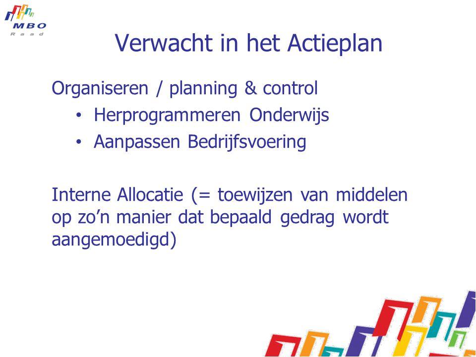 Verwacht in het Actieplan Organiseren / planning & control Herprogrammeren Onderwijs Aanpassen Bedrijfsvoering Interne Allocatie (= toewijzen van midd