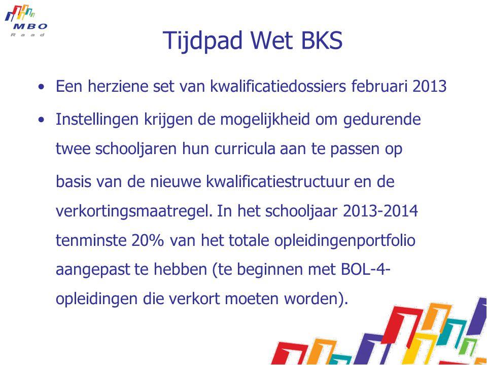 Tijdpad Wet BKS Een herziene set van kwalificatiedossiers februari 2013 Instellingen krijgen de mogelijkheid om gedurende twee schooljaren hun curricu