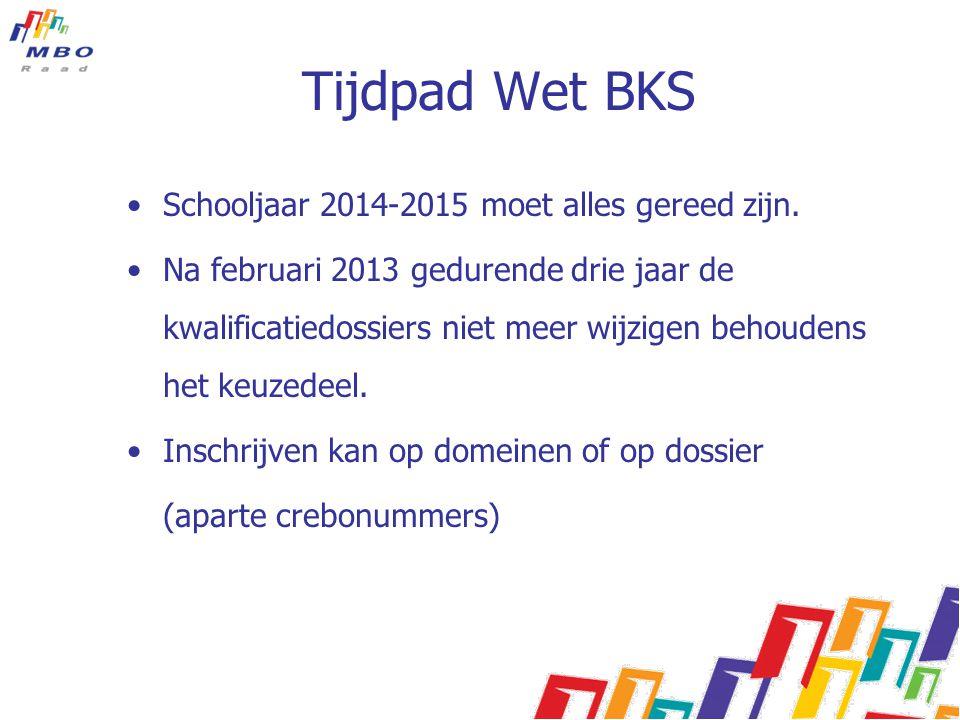 Tijdpad Wet BKS Schooljaar 2014-2015 moet alles gereed zijn. Na februari 2013 gedurende drie jaar de kwalificatiedossiers niet meer wijzigen behoudens