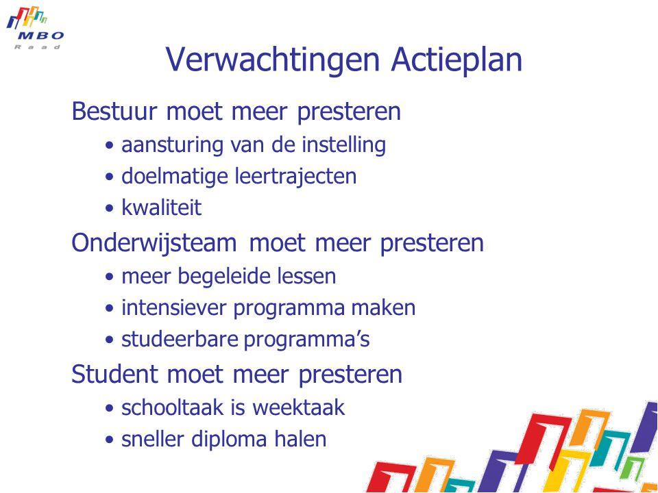 Verwachtingen Actieplan Bestuur moet meer presteren aansturing van de instelling doelmatige leertrajecten kwaliteit Onderwijsteam moet meer presteren
