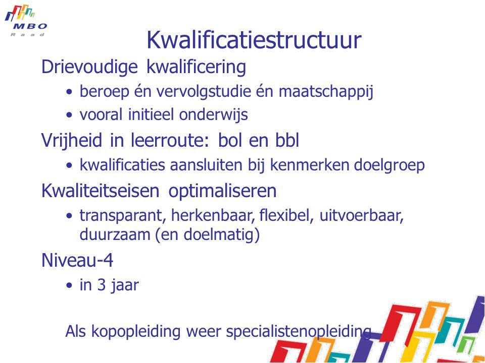 Kwalificatiestructuur Drievoudige kwalificering beroep én vervolgstudie én maatschappij vooral initieel onderwijs Vrijheid in leerroute: bol en bbl kw