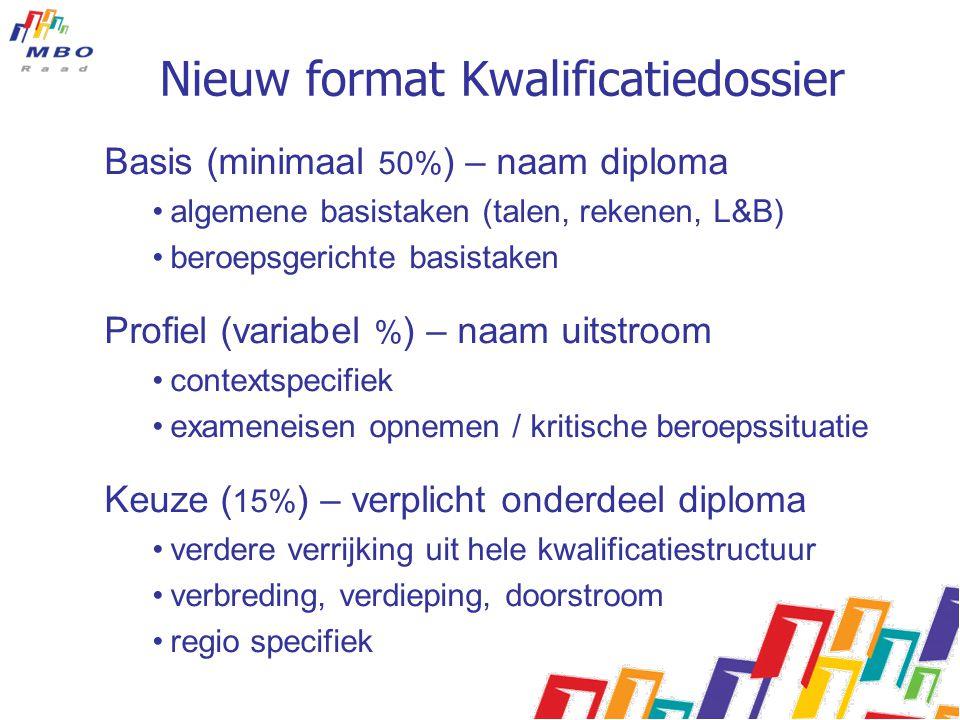 Nieuw format Kwalificatiedossier Basis (minimaal 50% ) – naam diploma algemene basistaken (talen, rekenen, L&B) beroepsgerichte basistaken Profiel (va