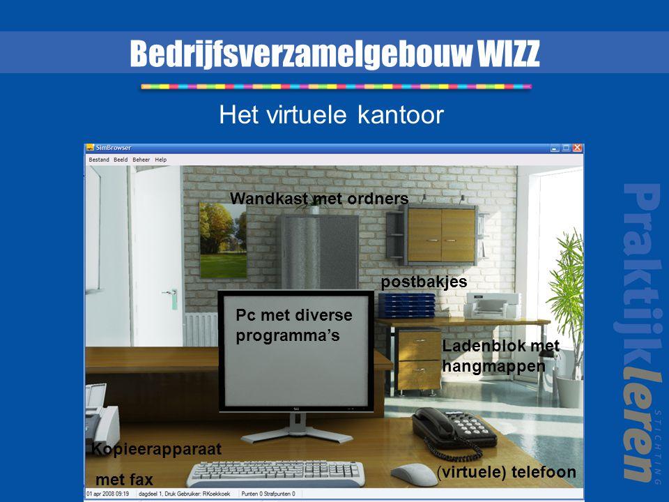 Bedrijfsverzamelgebouw WIZZ Wandkast met ordners Ladenblok met hangmappen (virtuele) telefoon Kopieerapparaat met fax Pc met diverse programma's Het v