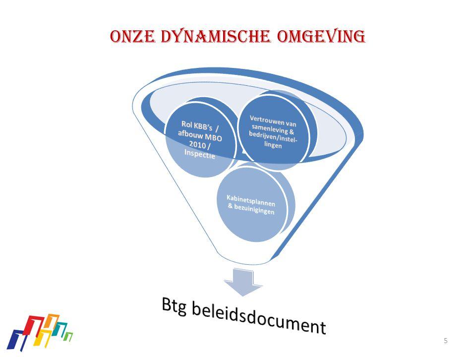 Onze dynamische omgeving 5