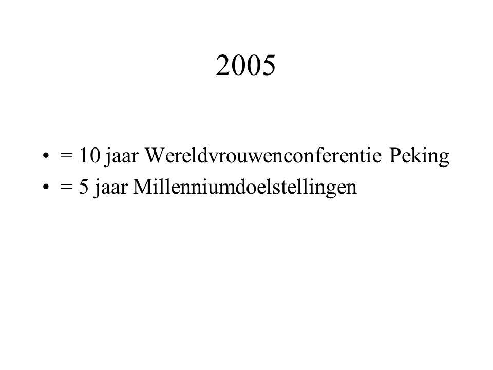 2005 = 10 jaar Wereldvrouwenconferentie Peking = 5 jaar Millenniumdoelstellingen