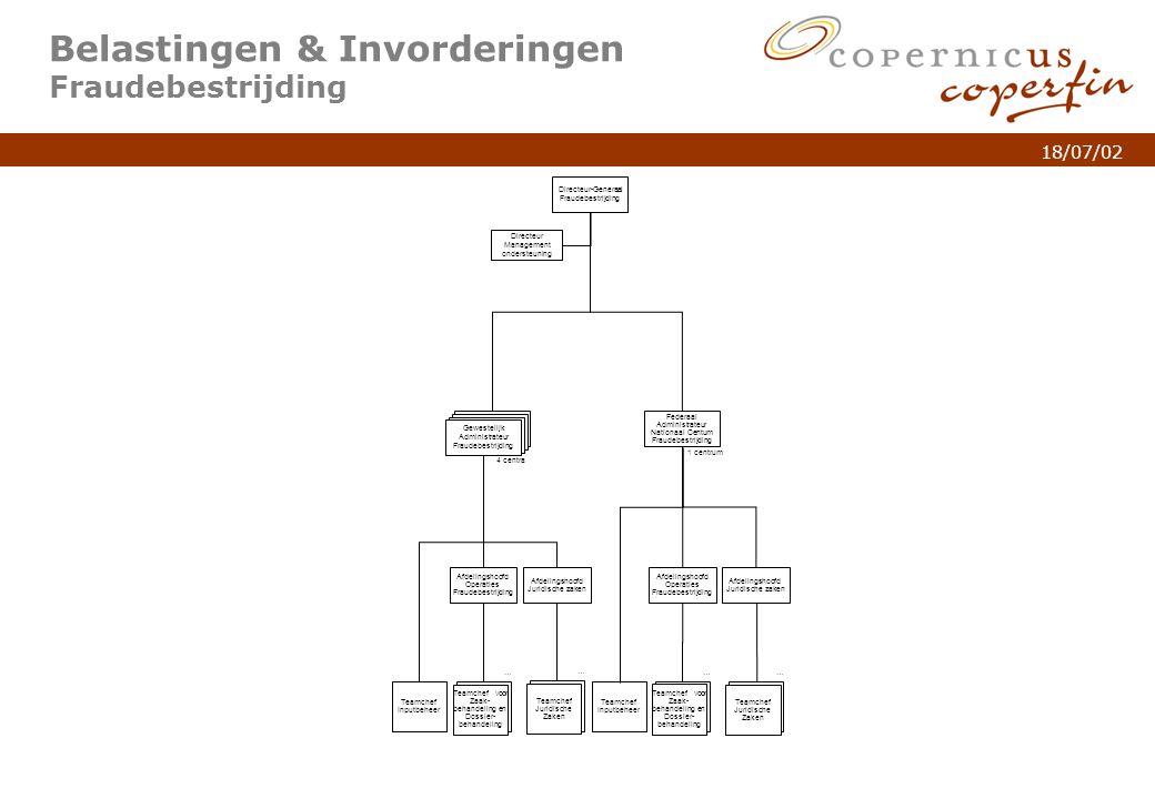 p. 4Titel van de presentatie 18/07/02 Belastingen & Invorderingen Fraudebestrijding Directeur-Generaal Fraudebestrijding Directeur Management onderste
