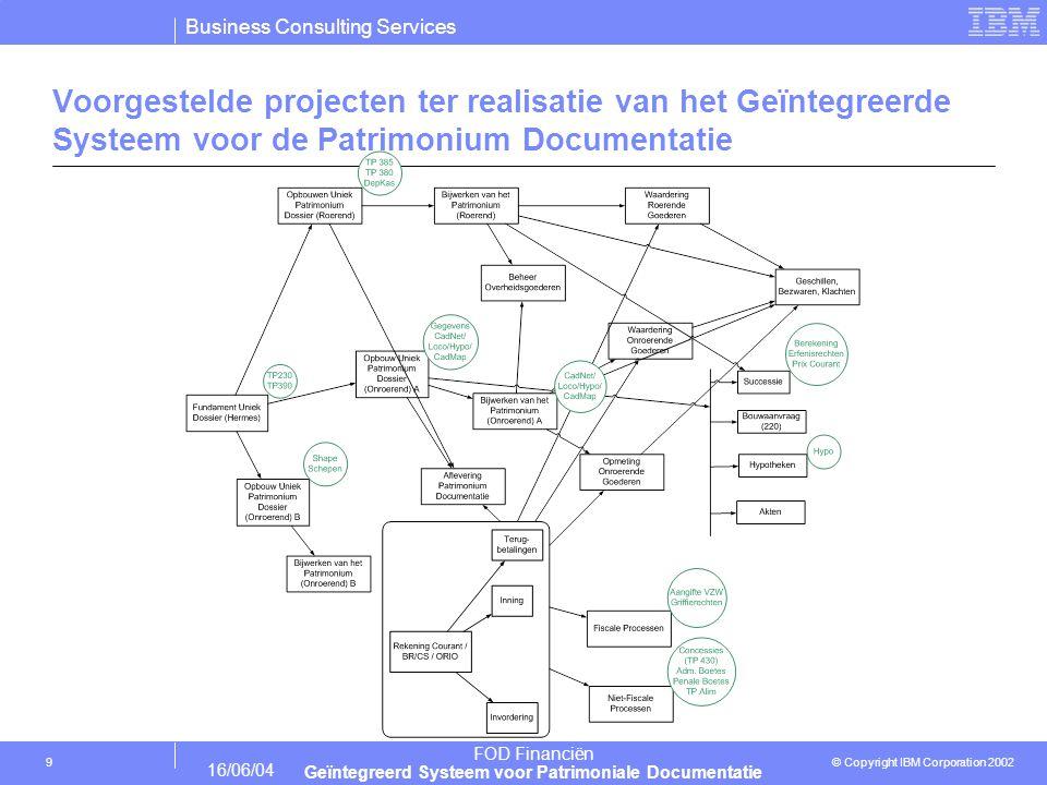 Business Consulting Services © Copyright IBM Corporation 2002 FOD Financiën Geïntegreerd Systeem voor Patrimoniale Documentatie 16/06/04 9 Voorgestelde projecten ter realisatie van het Geïntegreerde Systeem voor de Patrimonium Documentatie