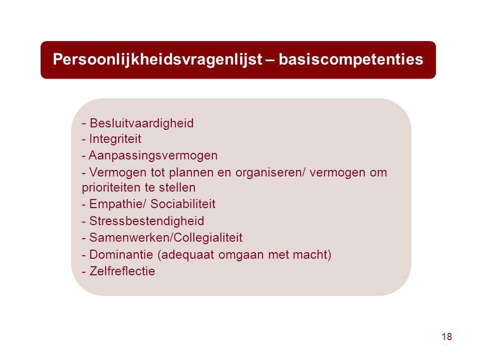 18 Persoonlijkheidsvragenlijst – basiscompetenties - Besluitvaardigheid - Integriteit - Aanpassingsvermogen - Vermogen tot plannen en organiseren/ ver
