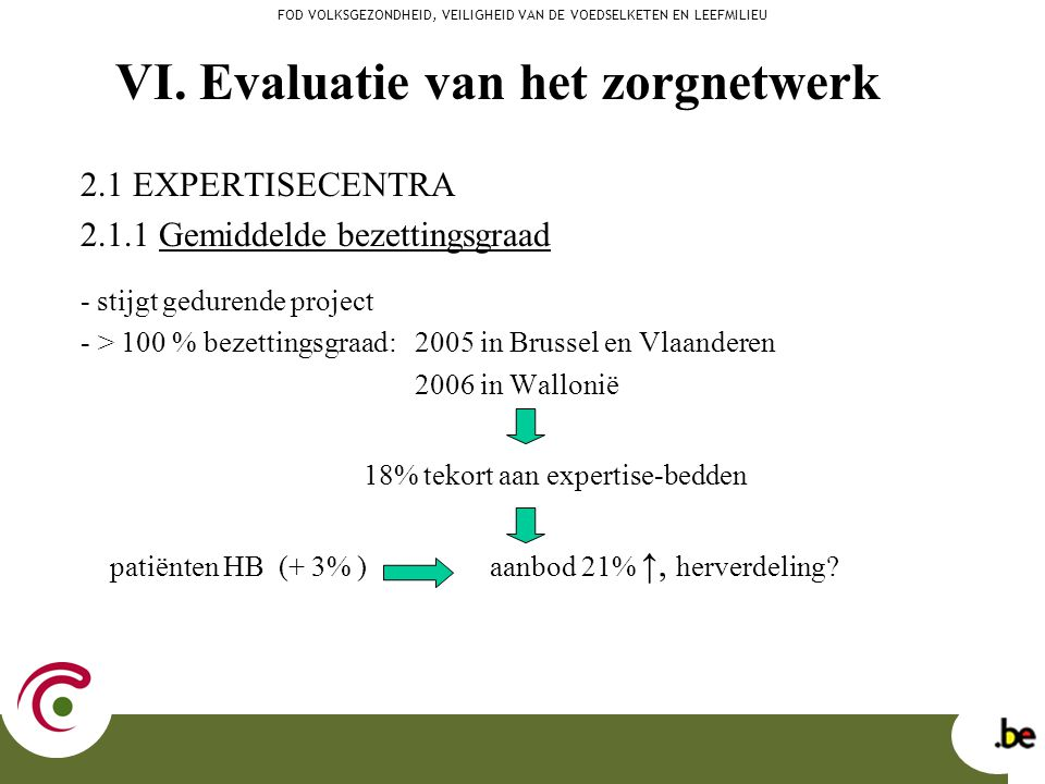2.1 EXPERTISECENTRA 2.1.1 Gemiddelde bezettingsgraad - stijgt gedurende project - > 100 % bezettingsgraad: 2005 in Brussel en Vlaanderen 2006 in Wallo