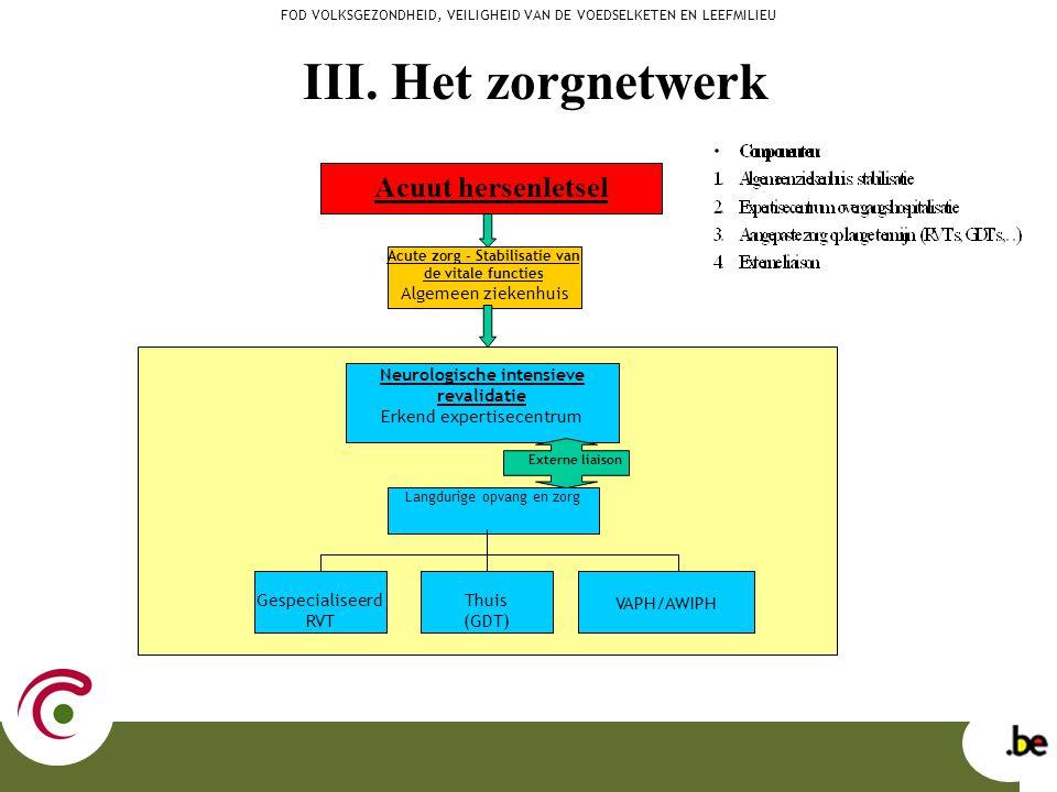 III. Het zorgnetwerk FOD VOLKSGEZONDHEID, VEILIGHEID VAN DE VOEDSELKETEN EN LEEFMILIEU Acuut hersenletsel Acute zorg - Stabilisatie van de vitale func