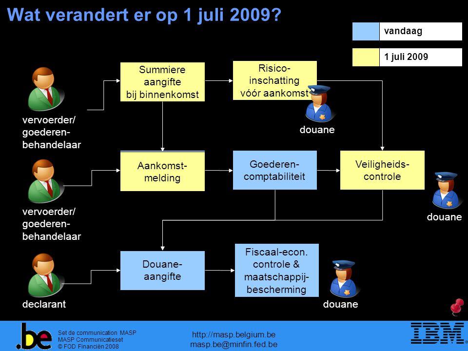 Set de communication MASP MASP Communicatieset © FOD Financiën 2008 http://masp.belgium.be masp.be@minfin.fed.be Summiere aangifte Aankomst- melding Wat verandert er op 1 juli 2009.