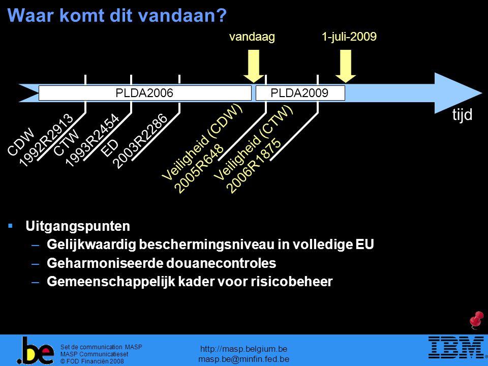 Set de communication MASP MASP Communicatieset © FOD Financiën 2008 http://masp.belgium.be masp.be@minfin.fed.be ED 2003R2286 Waar komt dit vandaan? 