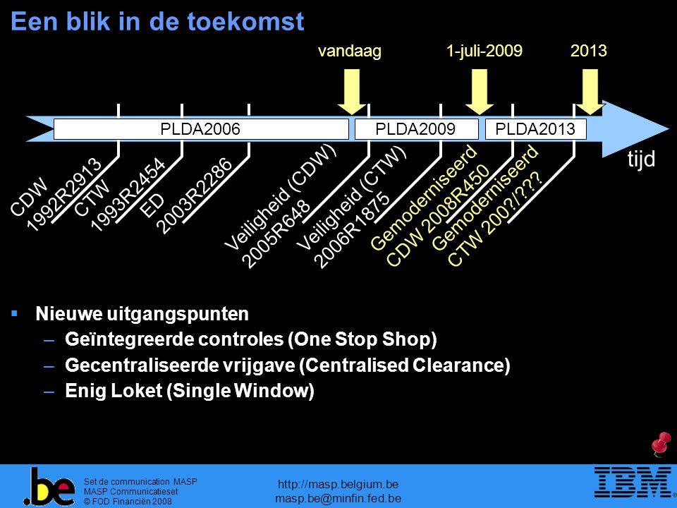 Set de communication MASP MASP Communicatieset © FOD Financiën 2008 http://masp.belgium.be masp.be@minfin.fed.be ED 2003R2286 Een blik in de toekomst