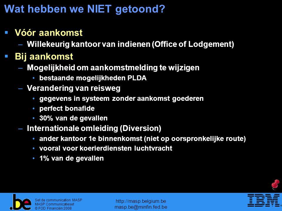 Set de communication MASP MASP Communicatieset © FOD Financiën 2008 http://masp.belgium.be masp.be@minfin.fed.be Wat hebben we NIET getoond?  Vóór aa
