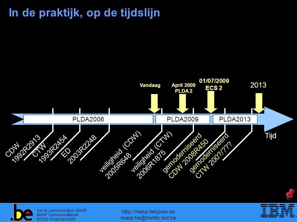 Set de communication MASP MASP Communicatieset © FOD Financiën 2008 http://masp.belgium.be masp.be@minfin.fed.be In de praktijk, op de tijdslijn CTW 1993R2454 veiligheid (CDW) 2005R648 veiligheid (CTW) 2006R1875 gemoderniseerd CDW 2008R450 Vandaag 01/07/2009 ECS 2 2013 PLDA2006PLDA2009 gemoderniseerd CTW 200?/??.
