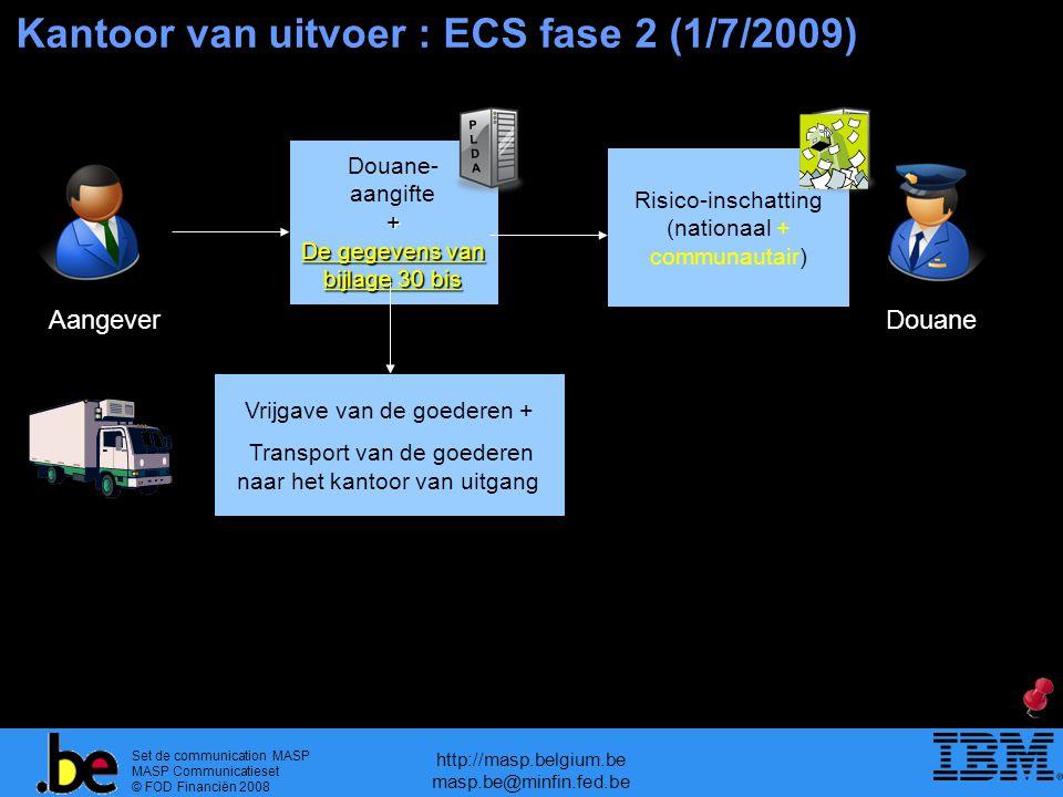 Set de communication MASP MASP Communicatieset © FOD Financiën 2008 http://masp.belgium.be masp.be@minfin.fed.be Risico- inschatting Risico-inschattin
