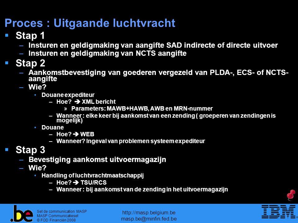 Set de communication MASP MASP Communicatieset © FOD Financiën 2008 http://masp.belgium.be masp.be@minfin.fed.be Proces : Uitgaande luchtvracht  Stap