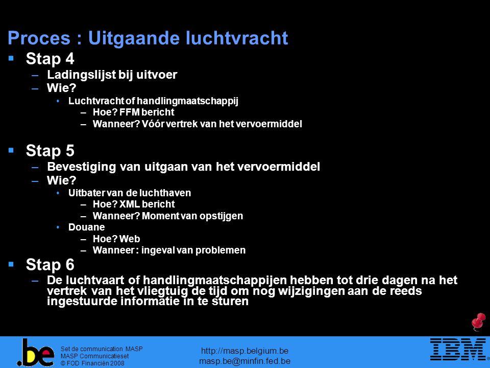Set de communication MASP MASP Communicatieset © FOD Financiën 2008 http://masp.belgium.be masp.be@minfin.fed.be Proces : Uitgaande luchtvracht  Stap 4 –Ladingslijst bij uitvoer –Wie.
